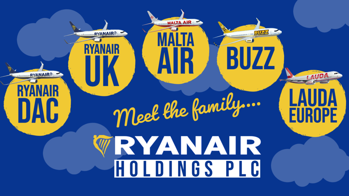 Ryanair - Jobs